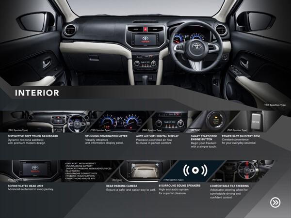 Dasboard-Toyota-Rush-TRD-Sportivo-2018